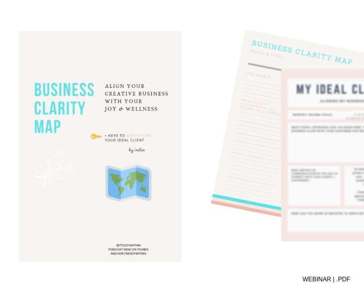 Business Clarity Map collage